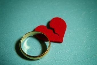 rozwody bez orzekania o winie
